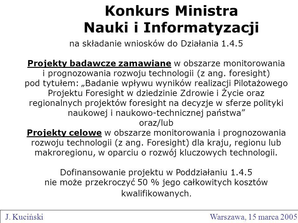 na składanie wniosków do Działania 1.4.5 Projekty badawcze zamawiane w obszarze monitorowania i prognozowania rozwoju technologii (z ang.