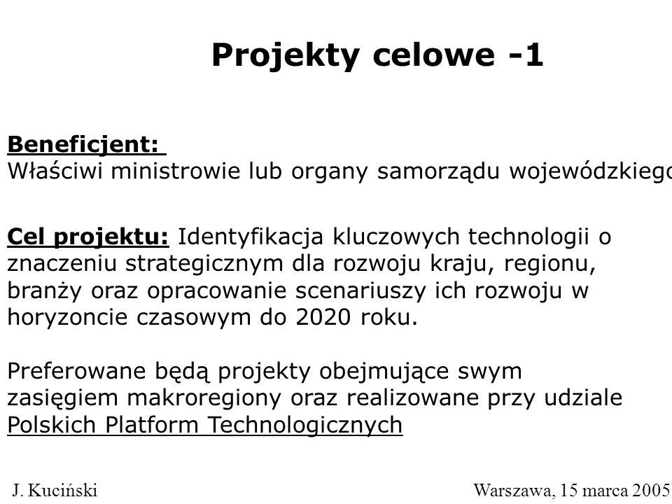 Projekty celowe -2 J.Kuciński Warszawa, 15 marca 2005 Załączniki: 1.