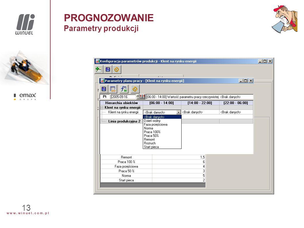 w w w. w i n u e l. c o m. p l 13 PROGNOZOWANIE Parametry produkcji