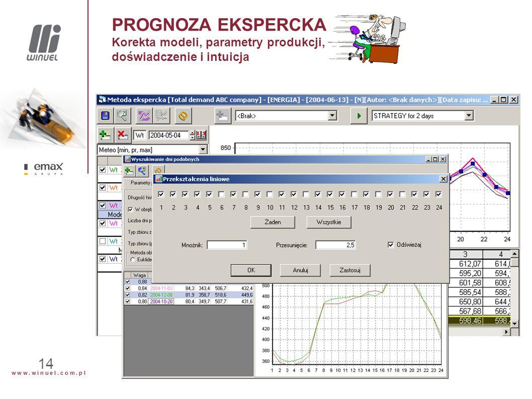 w w w. w i n u e l. c o m. p l 14 PROGNOZA EKSPERCKA Korekta modeli, parametry produkcji, doświadczenie i intuicja