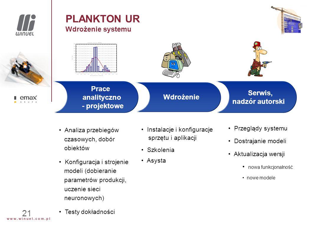 w w w. w i n u e l. c o m. p l 21 PLANKTON UR Wdrożenie systemu Analiza przebiegów czasowych, dobór obiektów Konfiguracja i strojenie modeli (dobieran