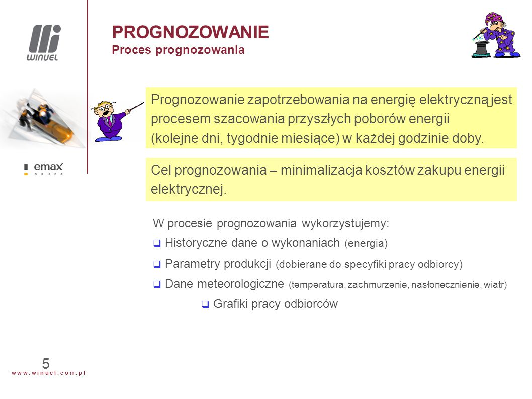 w w w. w i n u e l. c o m. p l 5 PROGNOZOWANIE Proces prognozowania Prognozowanie zapotrzebowania na energię elektryczną jest procesem szacowania przy