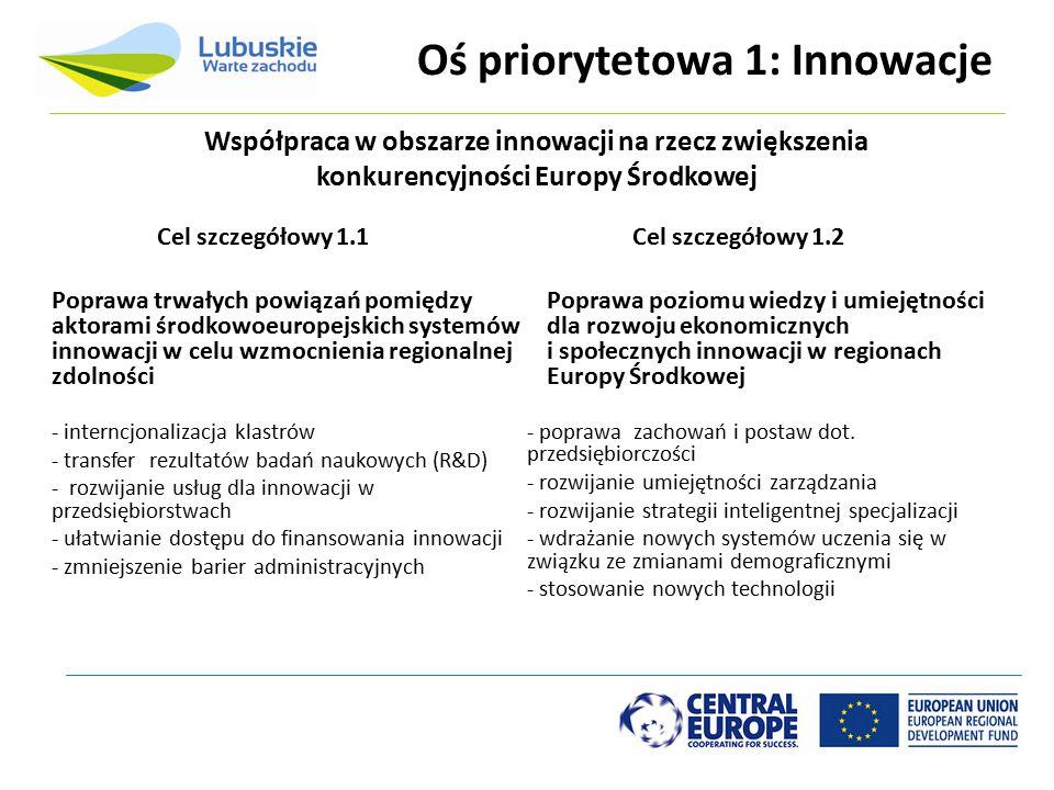 Oś priorytetowa 1: Innowacje Cel szczegółowy 1.1 Poprawa trwałych powiązań pomiędzy aktorami środkowoeuropejskich systemów innowacji w celu wzmocnieni