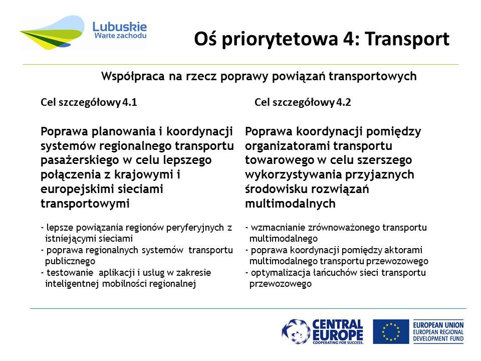 Oś priorytetowa 4: Transport Cel szczegółowy 4.1 Poprawa planowania i koordynacji systemów regionalnego transportu pasażerskiego w celu lepszego połąc