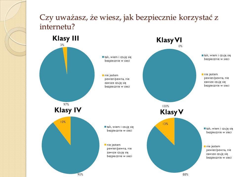 Ankietę przygotowały i opracowały wyniki: Natalia Rejczak – lider grupy projektowej Karina Bustrycka Ewelina Sówka Opiekun projektu: mgr Anita Żegleń Poronin 2014