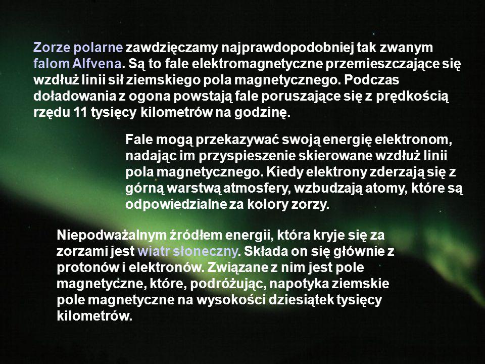 Zorze polarne zawdzięczamy najprawdopodobniej tak zwanym falom Alfvena. Są to fale elektromagnetyczne przemieszczające się wzdłuż linii sił ziemskiego