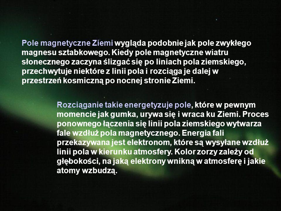 Pole magnetyczne Ziemi wygląda podobnie jak pole zwykłego magnesu sztabkowego. Kiedy pole magnetyczne wiatru słonecznego zaczyna ślizgać się po liniac
