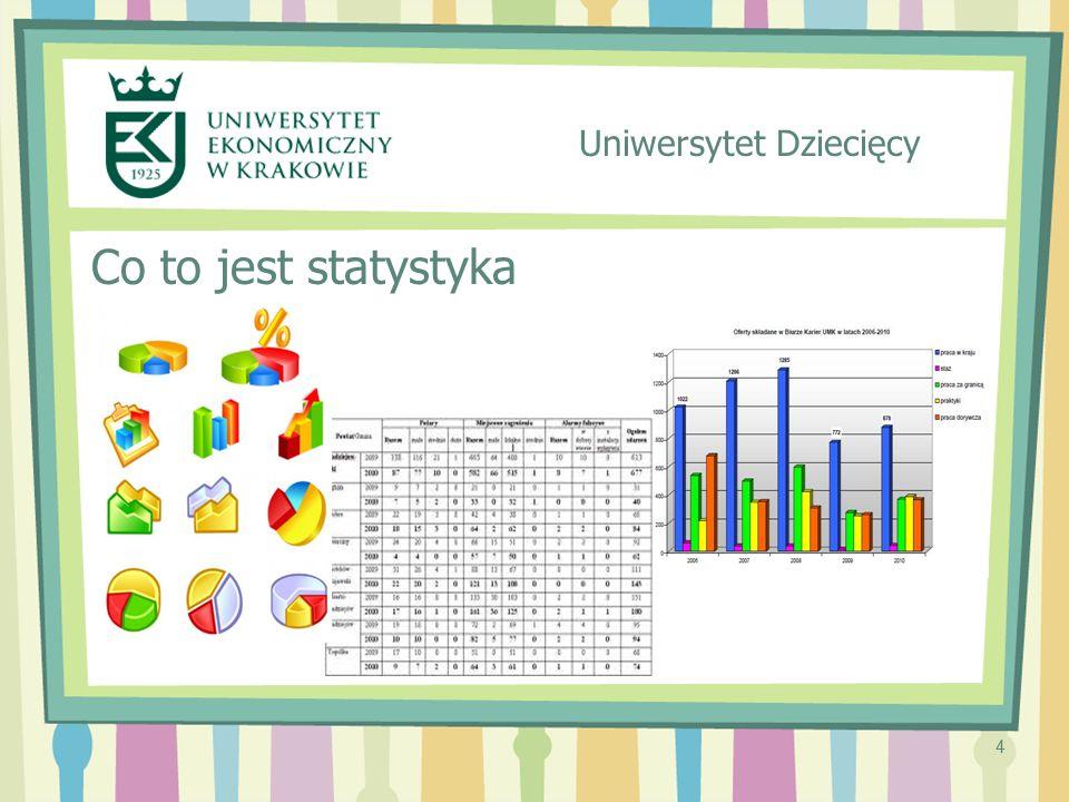 4 Co to jest statystyka Uniwersytet Dziecięcy