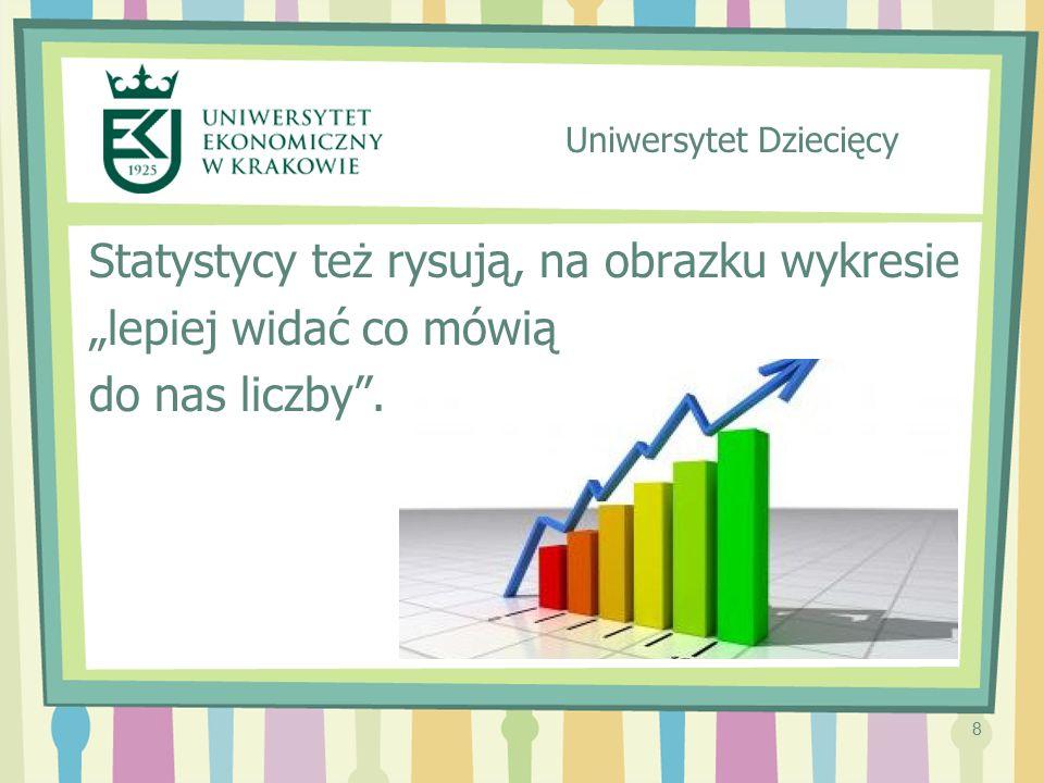 """8 Statystycy też rysują, na obrazku wykresie """"lepiej widać co mówią do nas liczby"""". Uniwersytet Dziecięcy"""