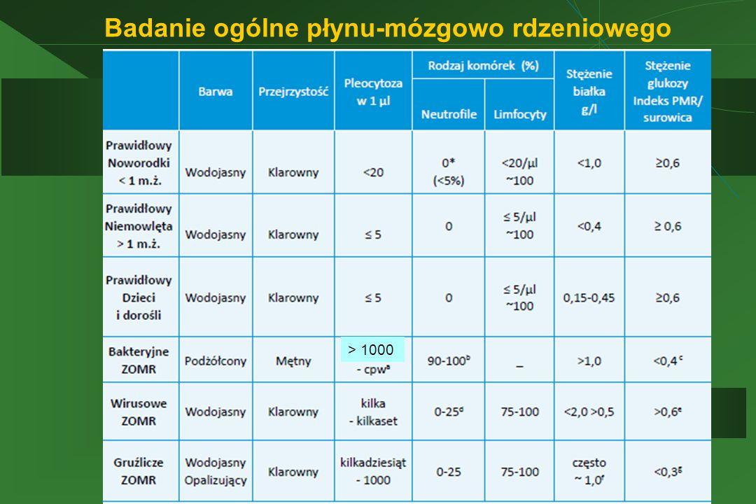 Badanie ogólne płynu-mózgowo rdzeniowego > 1000
