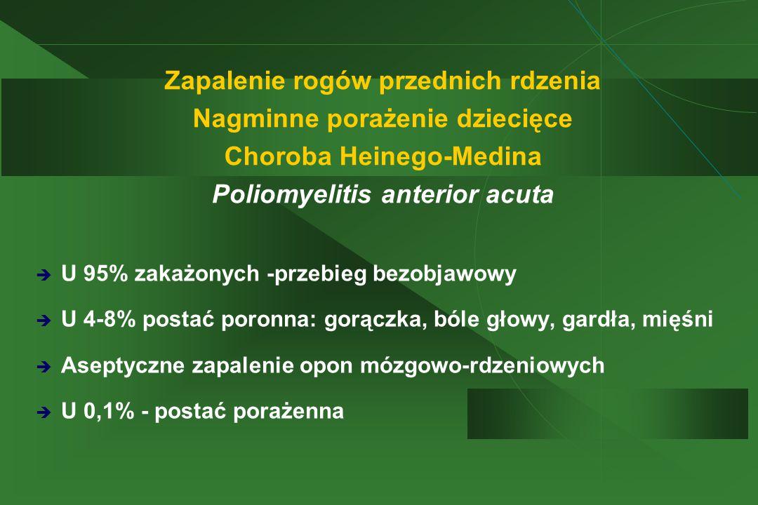 Zapalenie rogów przednich rdzenia Nagminne porażenie dziecięce Choroba Heinego-Medina Poliomyelitis anterior acuta è U 95% zakażonych -przebieg bezobjawowy è U 4-8% postać poronna: gorączka, bóle głowy, gardła, mięśni è Aseptyczne zapalenie opon mózgowo-rdzeniowych è U 0,1% - postać porażenna