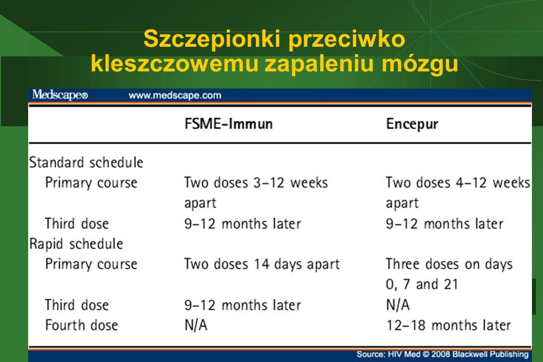 Szczepionki przeciwko kleszczowemu zapaleniu mózgu