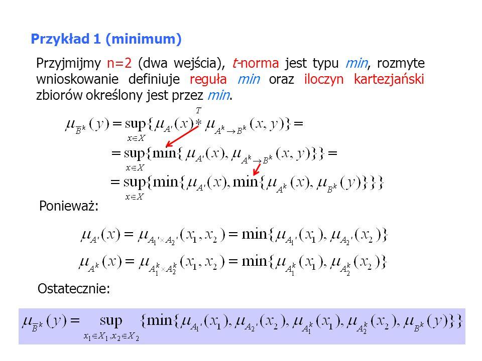 Przykład 1 (minimum) Przyjmijmy n=2 (dwa wejścia), t-norma jest typu min, rozmyte wnioskowanie definiuje reguła min oraz iloczyn kartezjański zbiorów
