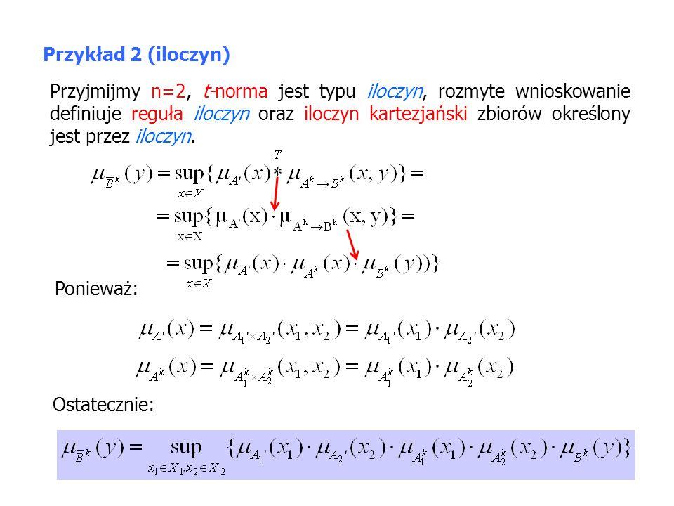 Na wyjściu bloku wnioskowania otrzymujemy jeden zbiór rozmyty B'  Y określony wzorem: Funkcja przynależności zbioru ma postać gdzie S jest dowolną s –normą i Co na wyjściu bloku wnioskowania.