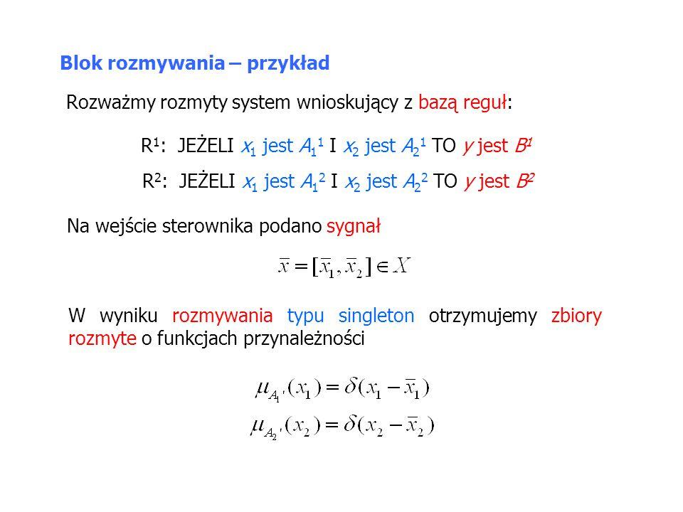 Blok rozmywania – przykład Rozważmy rozmyty system wnioskujący z bazą reguł: R 1 : JEŻELI x 1 jest A 1 1 I x 2 jest A 2 1 TO y jest B 1 R 2 : JEŻELI x