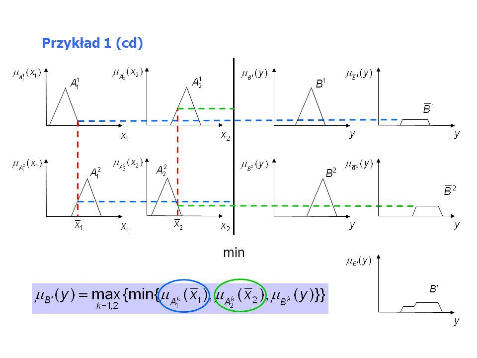Pozostańmy przy systemie wnioskującym z przykładu 1 (minimum) ale przyjmijmy, że implikacja jest modelowana przez iloczyn: Przykład 3 Ostatecznie otrzymujemy: Ponieważ mamy 2 sygnały na wejściu: Wówczas:
