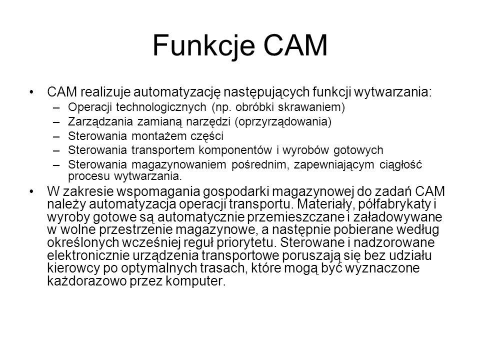 Funkcje CAM CAM realizuje automatyzację następujących funkcji wytwarzania: –Operacji technologicznych (np.