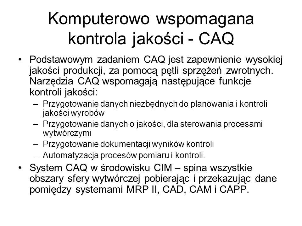 Komputerowo wspomagana kontrola jakości - CAQ Podstawowym zadaniem CAQ jest zapewnienie wysokiej jakości produkcji, za pomocą pętli sprzężeń zwrotnych.