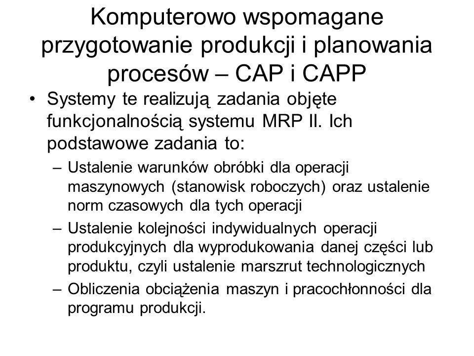 Komputerowo wspomagane przygotowanie produkcji i planowania procesów – CAP i CAPP Systemy te realizują zadania objęte funkcjonalnością systemu MRP II.