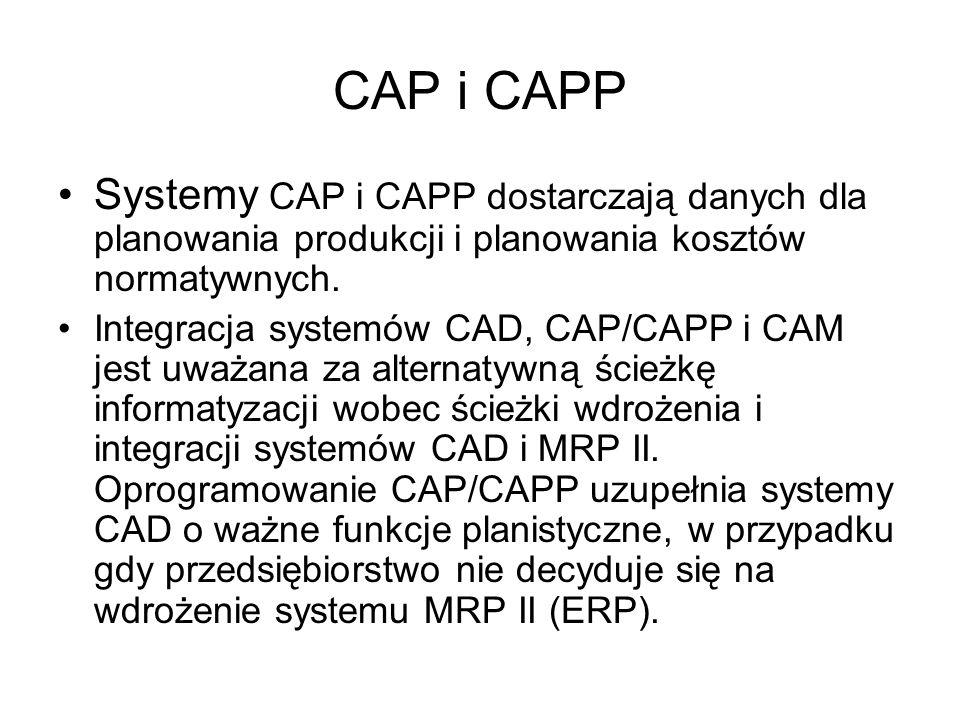 CAP i CAPP Systemy CAP i CAPP dostarczają danych dla planowania produkcji i planowania kosztów normatywnych.