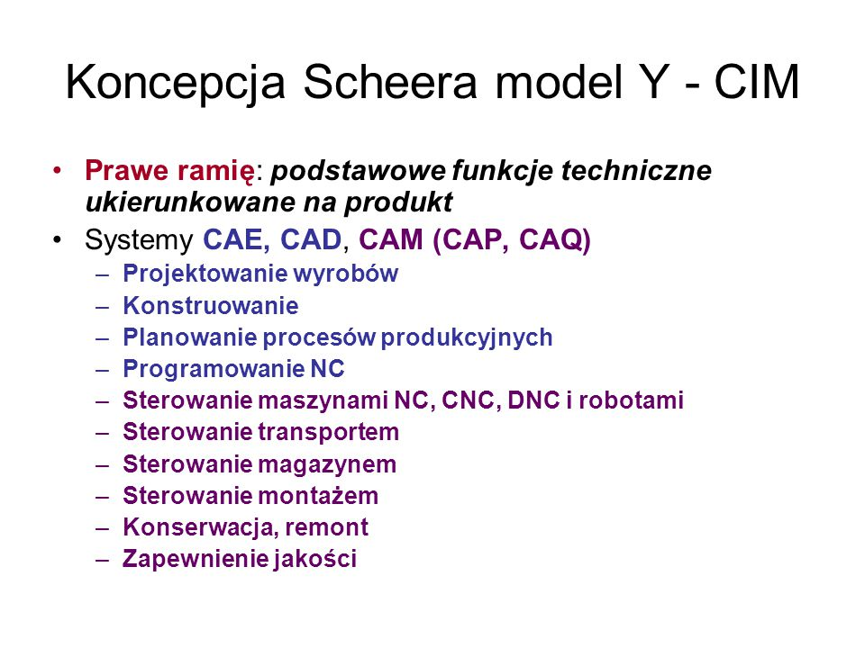 Koncepcja Scheera model Y - CIM Prawe ramię: podstawowe funkcje techniczne ukierunkowane na produkt Systemy CAE, CAD, CAM (CAP, CAQ) –Projektowanie wyrobów –Konstruowanie –Planowanie procesów produkcyjnych –Programowanie NC –Sterowanie maszynami NC, CNC, DNC i robotami –Sterowanie transportem –Sterowanie magazynem –Sterowanie montażem –Konserwacja, remont –Zapewnienie jakości