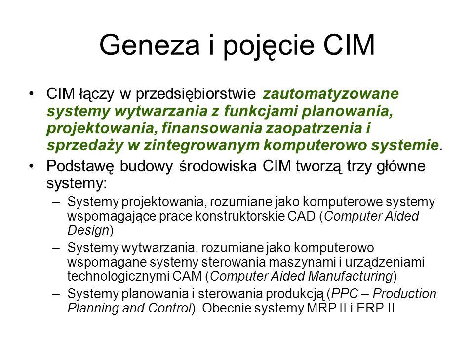 Geneza i pojęcie CIM CIM łączy w przedsiębiorstwie zautomatyzowane systemy wytwarzania z funkcjami planowania, projektowania, finansowania zaopatrzenia i sprzedaży w zintegrowanym komputerowo systemie.
