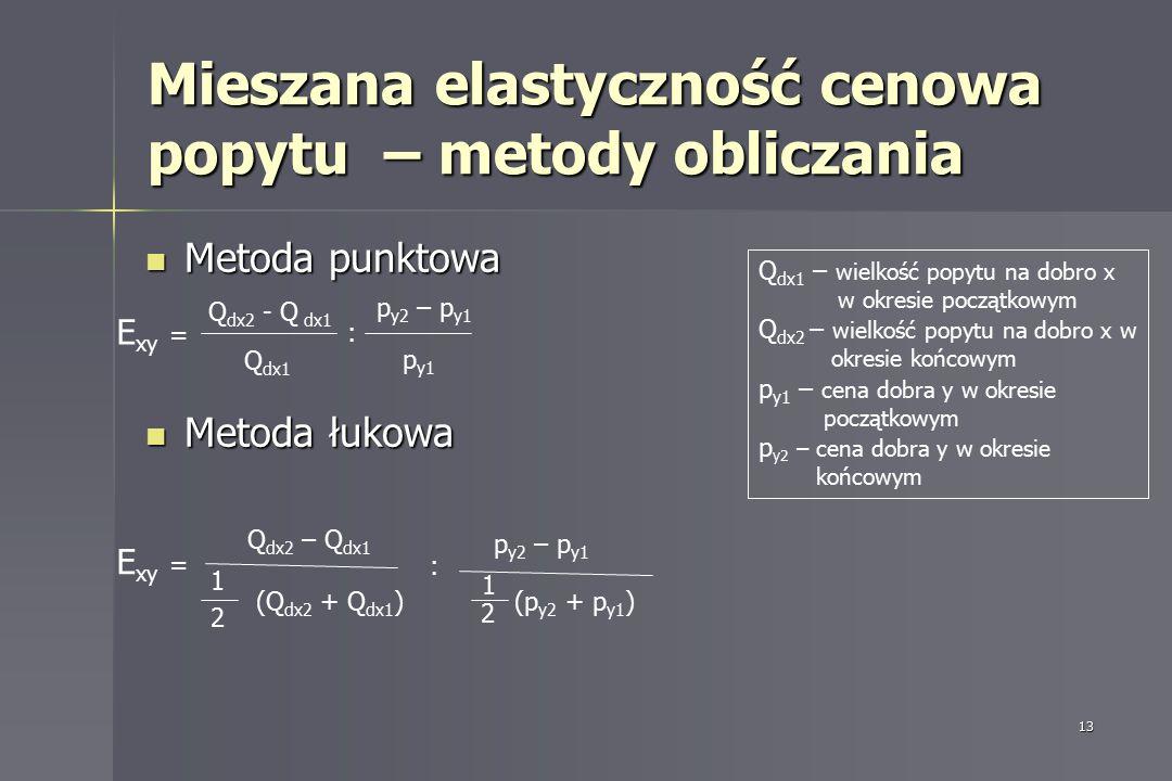 13 Mieszana elastyczność cenowa popytu – metody obliczania Metoda punktowa Metoda punktowa Metoda łukowa Metoda łukowa E xy = Q dx2 - Q dx1 Q dx1 : p