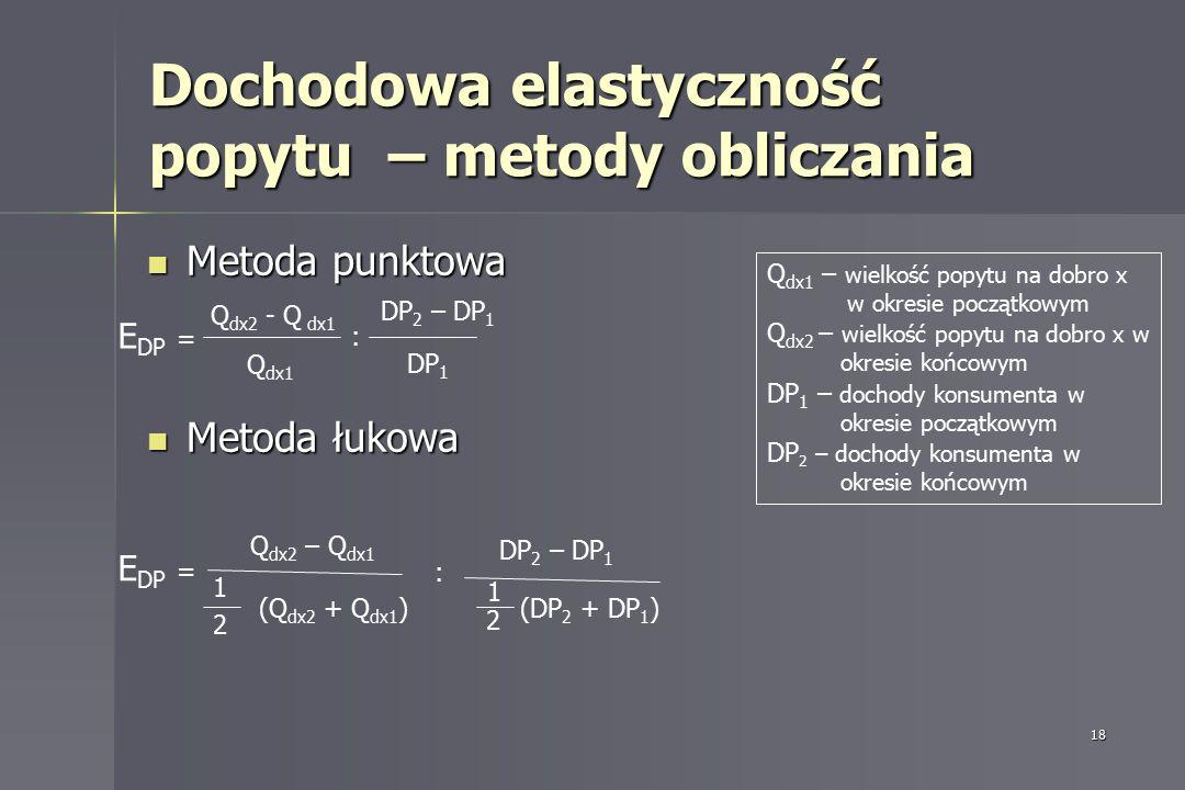 18 Dochodowa elastyczność popytu – metody obliczania Metoda punktowa Metoda punktowa Metoda łukowa Metoda łukowa E DP = Q dx2 - Q dx1 Q dx1 : DP 2 – D