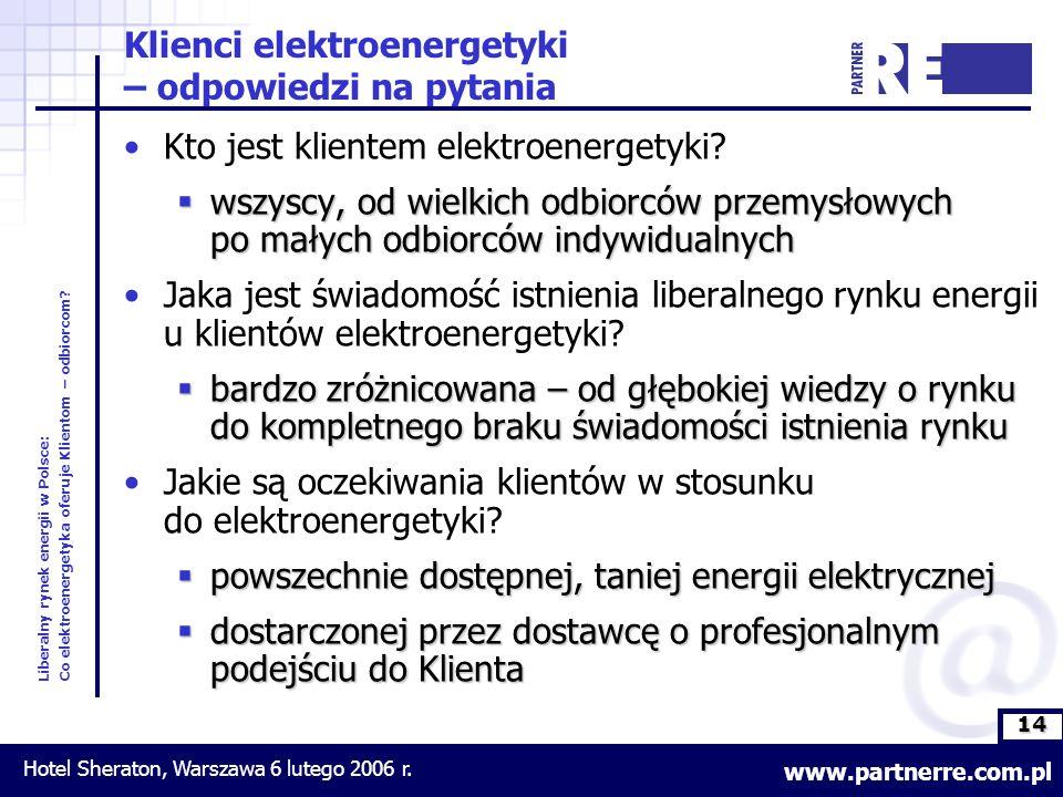 14 Liberalny rynek energii w Polsce: Co elektroenergetyka oferuje Klientom – odbiorcom.