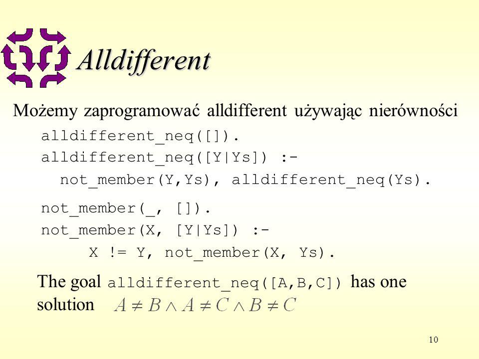 10 Alldifferent Możemy zaprogramować alldifferent używając nierówności alldifferent_neq([]).