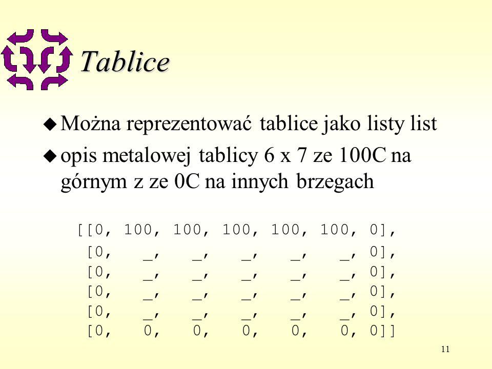 11 Tablice u Można reprezentować tablice jako listy list u opis metalowej tablicy 6 x 7 ze 100C na górnym z ze 0C na innych brzegach [[0, 100, 100, 100, 100, 100, 0], [0, _, _, _, _, _, 0], [0, 0, 0, 0, 0, 0, 0]]
