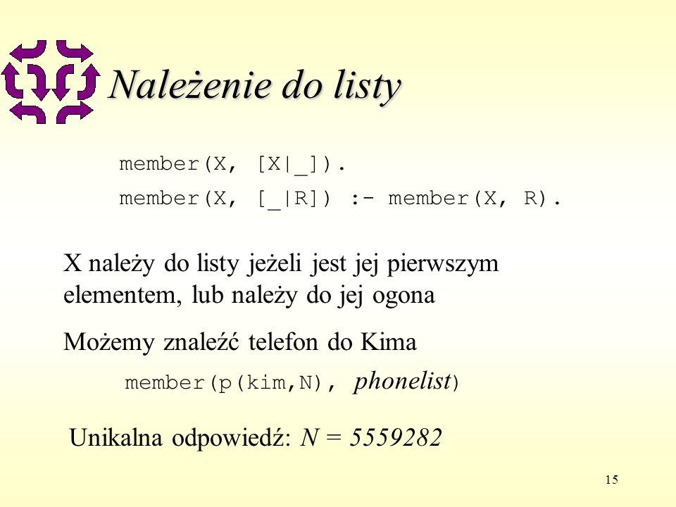 15 Należenie do listy member(X, [X|_]). member(X, [_|R]) :- member(X, R).