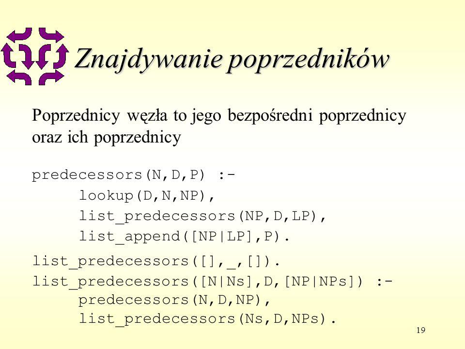 19 Znajdywanie poprzedników Poprzednicy węzła to jego bezpośredni poprzednicy oraz ich poprzednicy predecessors(N,D,P) :- lookup(D,N,NP), list_predecessors(NP,D,LP), list_append([NP|LP],P).