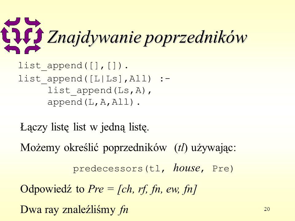 20 Znajdywanie poprzedników list_append([],[]).
