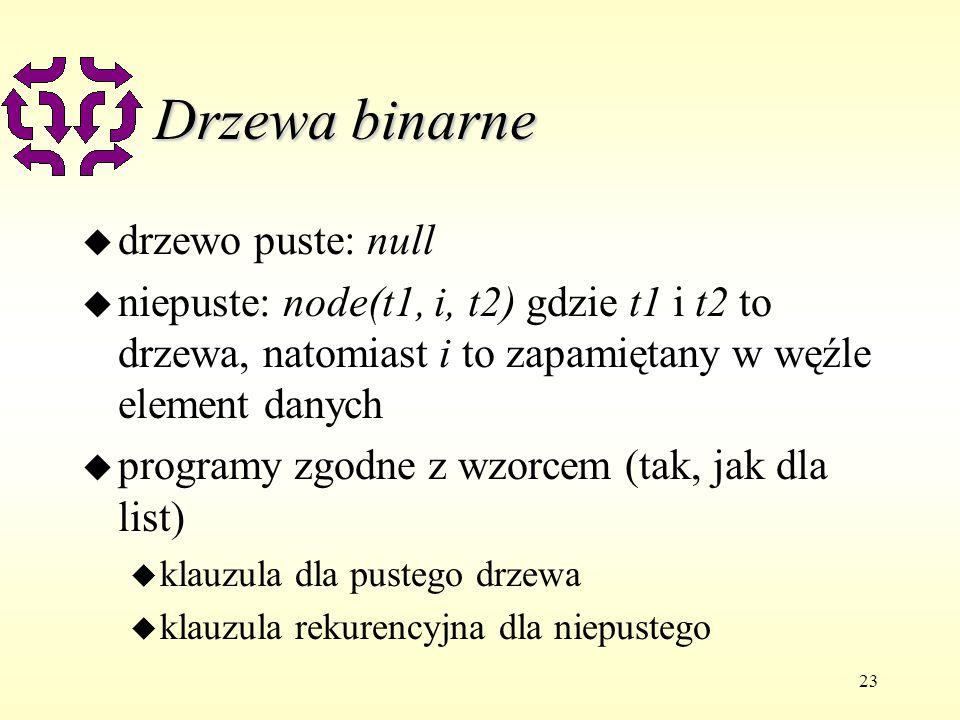 23 Drzewa binarne u drzewo puste: null u niepuste: node(t1, i, t2) gdzie t1 i t2 to drzewa, natomiast i to zapamiętany w węźle element danych u programy zgodne z wzorcem (tak, jak dla list) u klauzula dla pustego drzewa u klauzula rekurencyjna dla niepustego