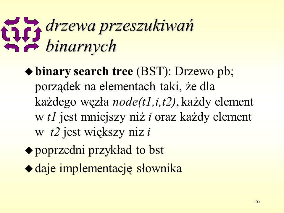 26 drzewa przeszukiwań binarnych u binary search tree (BST): Drzewo pb; porządek na elementach taki, że dla każdego węzła node(t1,i,t2), każdy element w t1 jest mniejszy niż i oraz każdy element w t2 jest większy niz i u poprzedni przykład to bst u daje implementację słownika