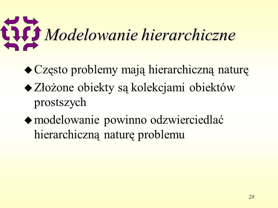 29 Modelowanie hierarchiczne u Często problemy mają hierarchiczną naturę u Złożone obiekty są kolekcjami obiektów prostszych u modelowanie powinno odzwierciedlać hierarchiczną naturę problemu