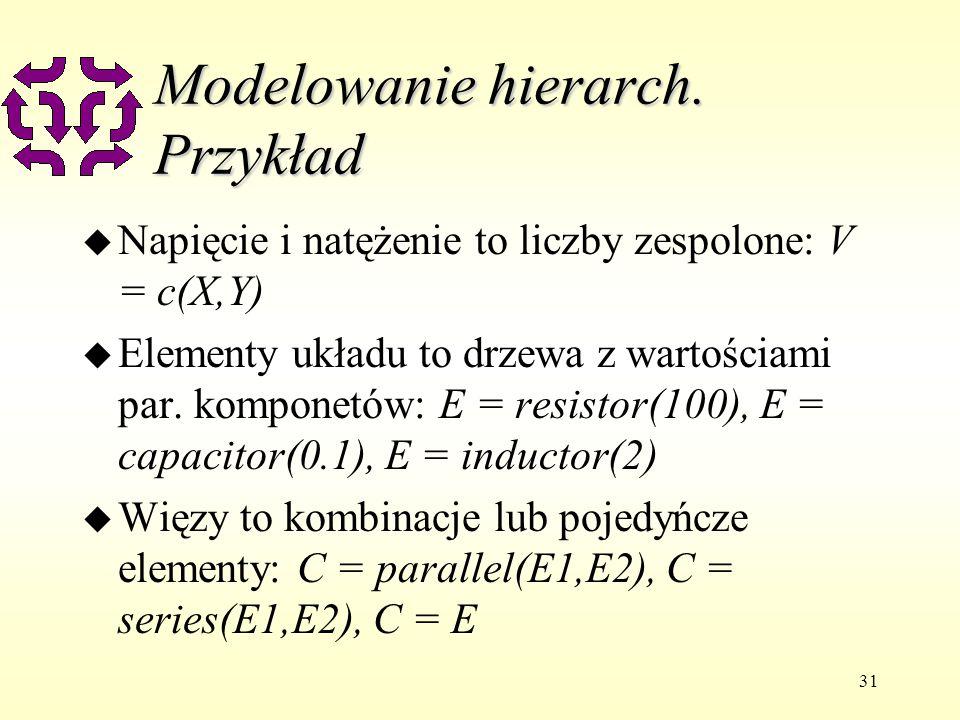 31 Modelowanie hierarch.