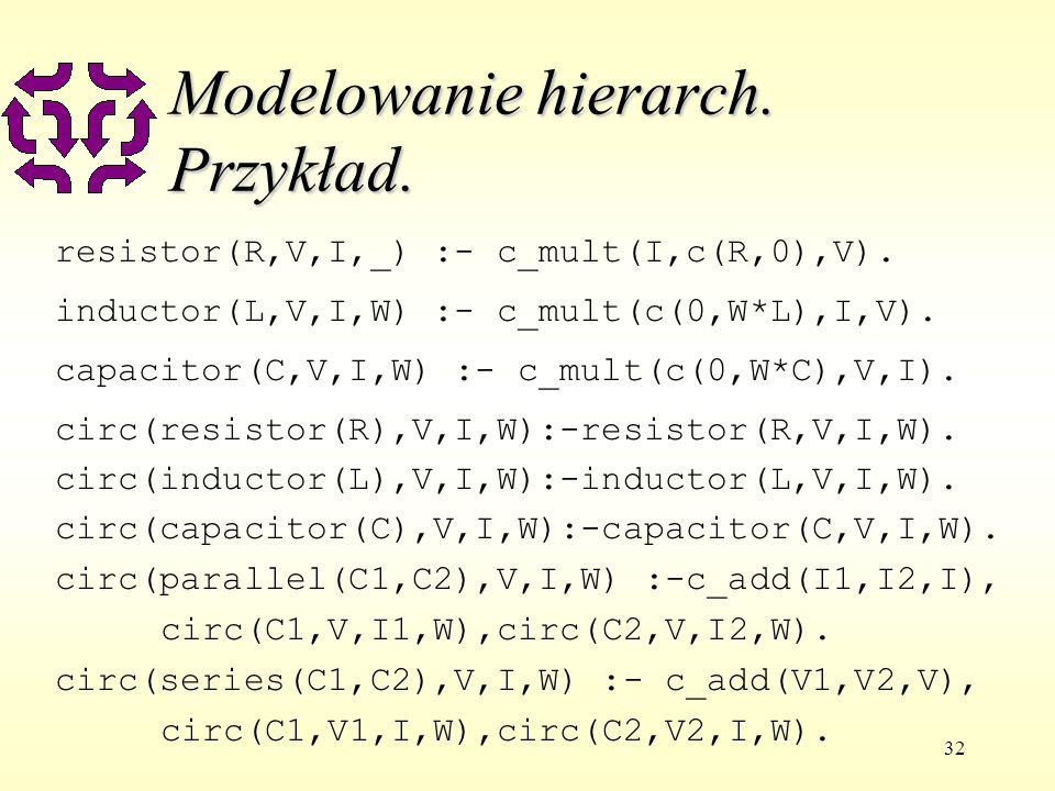 32 Modelowanie hierarch. Przykład. resistor(R,V,I,_) :- c_mult(I,c(R,0),V).