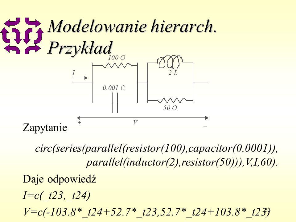 33 Modelowanie hierarch.