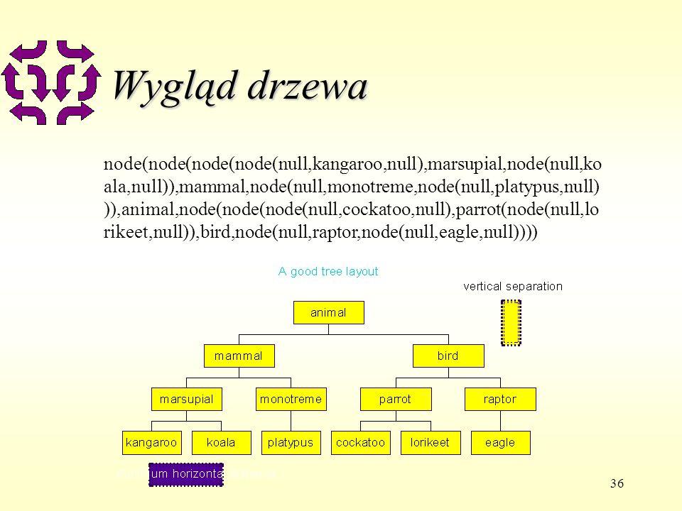 36 Wygląd drzewa node(node(node(node(null,kangaroo,null),marsupial,node(null,ko ala,null)),mammal,node(null,monotreme,node(null,platypus,null) )),animal,node(node(node(null,cockatoo,null),parrot(node(null,lo rikeet,null)),bird,node(null,raptor,node(null,eagle,null))))