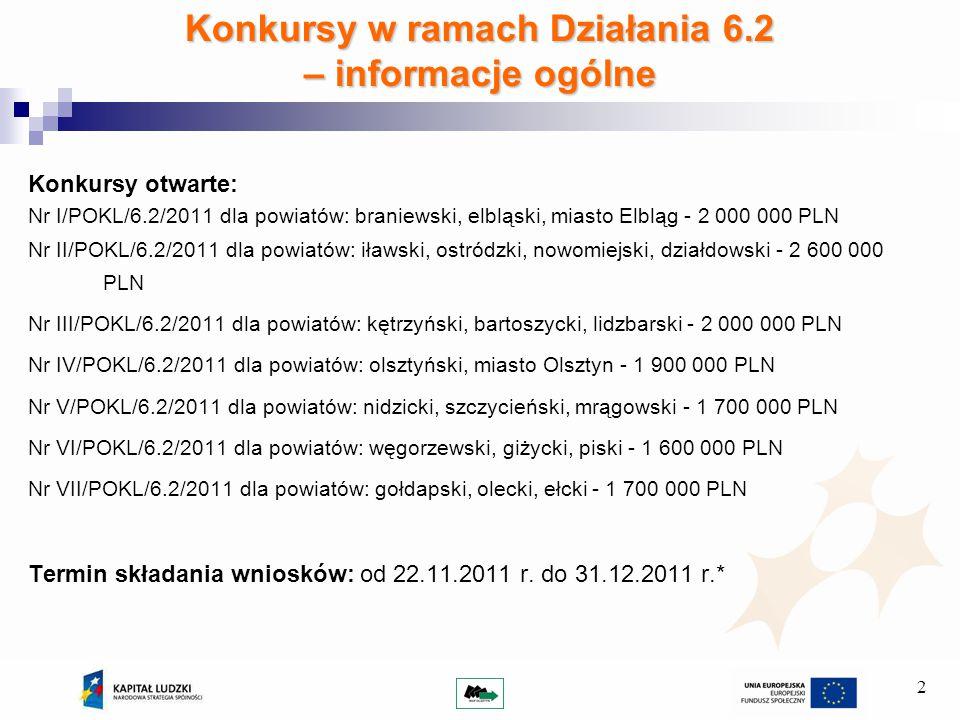 2 Konkursy w ramach Działania 6.2 – informacje ogólne Konkursy otwarte: Nr I/POKL/6.2/2011 dla powiatów: braniewski, elbląski, miasto Elbląg - 2 000 000 PLN Nr II/POKL/6.2/2011 dla powiatów: iławski, ostródzki, nowomiejski, działdowski - 2 600 000 PLN Nr III/POKL/6.2/2011 dla powiatów: kętrzyński, bartoszycki, lidzbarski - 2 000 000 PLN Nr IV/POKL/6.2/2011 dla powiatów: olsztyński, miasto Olsztyn - 1 900 000 PLN Nr V/POKL/6.2/2011 dla powiatów: nidzicki, szczycieński, mrągowski - 1 700 000 PLN Nr VI/POKL/6.2/2011 dla powiatów: węgorzewski, giżycki, piski - 1 600 000 PLN Nr VII/POKL/6.2/2011 dla powiatów: gołdapski, olecki, ełcki - 1 700 000 PLN Termin składania wniosków: od 22.11.2011 r.