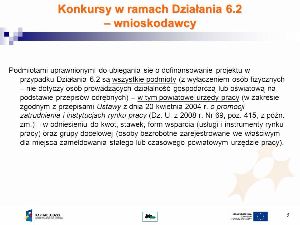 3 Konkursy w ramach Działania 6.2 – wnioskodawcy Podmiotami uprawnionymi do ubiegania się o dofinansowanie projektu w przypadku Działania 6.2 są wszystkie podmioty (z wyłączeniem osób fizycznych – nie dotyczy osób prowadzących działalność gospodarczą lub oświatową na podstawie przepisów odrębnych) – w tym powiatowe urzędy pracy (w zakresie zgodnym z przepisami Ustawy z dnia 20 kwietnia 2004 r.