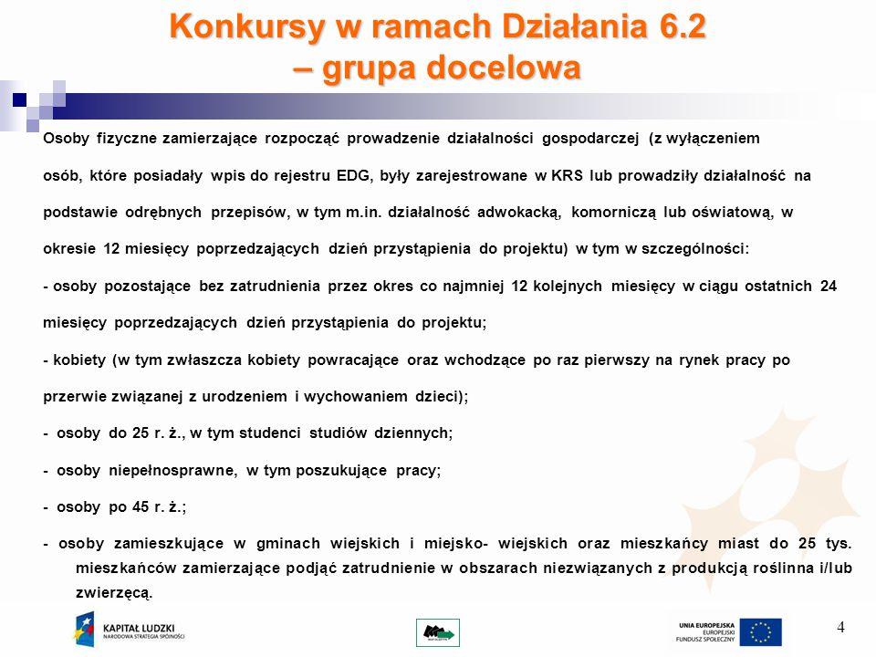 4 Konkursy w ramach Działania 6.2 – grupa docelowa Osoby fizyczne zamierzające rozpocząć prowadzenie działalności gospodarczej (z wyłączeniem osób, które posiadały wpis do rejestru EDG, były zarejestrowane w KRS lub prowadziły działalność na podstawie odrębnych przepisów, w tym m.in.