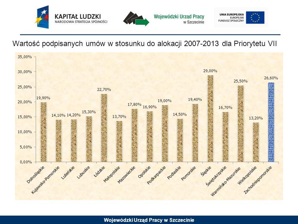 Wojewódzki Urząd Pracy w Szczecinie Pomoc publiczna Pomoc Publiczna w ramach konkursu 1/9.2/IN/09 nie występuje.