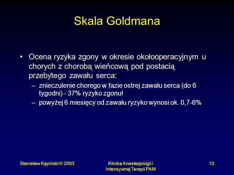 Stanisław Kępiński © 2003Klinika Anestezjologii i Intensywnej Terapii PAM 10 Skala Goldmana Ocena ryzyka zgony w okresie okołooperacyjnym u chorych z