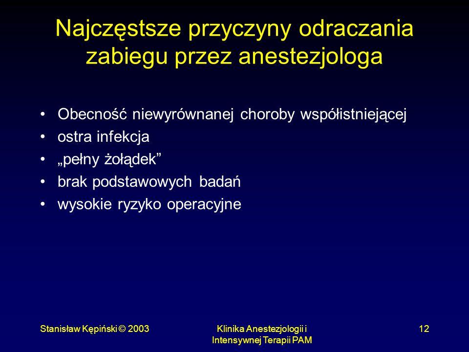 Stanisław Kępiński © 2003Klinika Anestezjologii i Intensywnej Terapii PAM 12 Najczęstsze przyczyny odraczania zabiegu przez anestezjologa Obecność nie