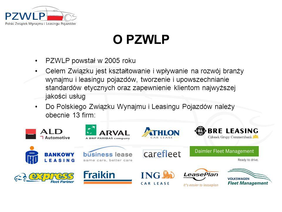 O PZWLP PZWLP powstał w 2005 roku Celem Związku jest kształtowanie i wpływanie na rozwój branży wynajmu i leasingu pojazdów, tworzenie i upowszechnianie standardów etycznych oraz zapewnienie klientom najwyższej jakości usług Do Polskiego Związku Wynajmu i Leasingu Pojazdów należy obecnie 13 firm: