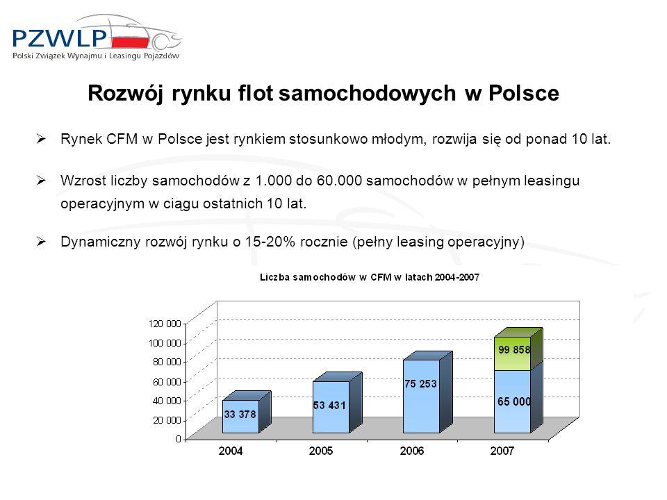 Rozwój rynku flot samochodowych w Polsce  Rynek CFM w Polsce jest rynkiem stosunkowo młodym, rozwija się od ponad 10 lat.