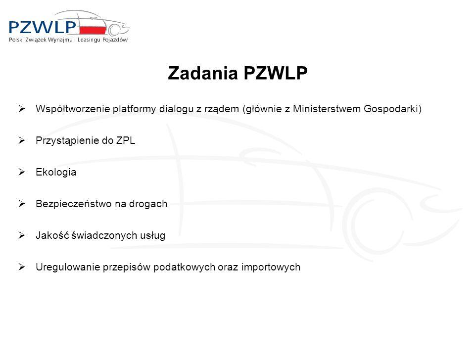 Zadania PZWLP  Współtworzenie platformy dialogu z rządem (głównie z Ministerstwem Gospodarki)  Przystąpienie do ZPL  Ekologia  Bezpieczeństwo na drogach  Jakość świadczonych usług  Uregulowanie przepisów podatkowych oraz importowych